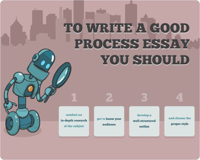 Process Essay: Topics, Tips and the Outline  HandmadeWriting Blog