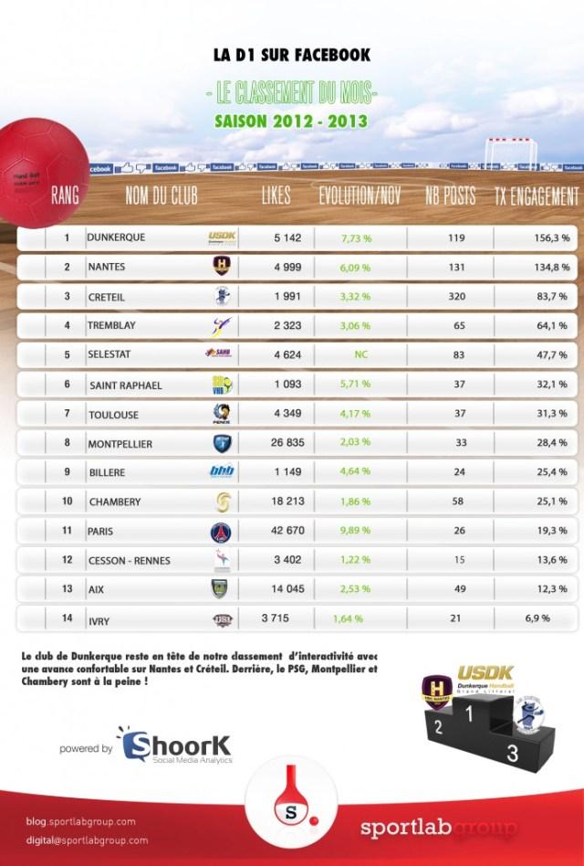 RATIO-WEB-Handball-janv1