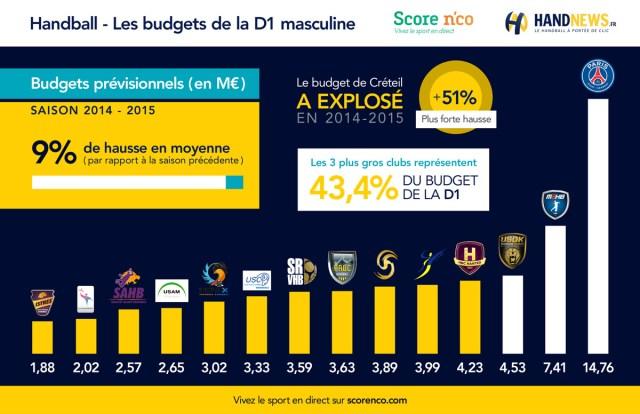handball-budgets-v1b-alt