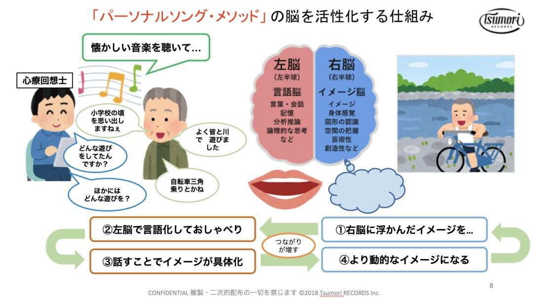 kaisoho shikumi
