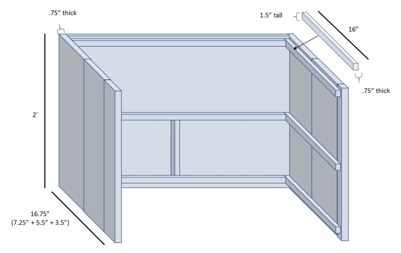 Cat Hotel Plans - Sides of Cat House