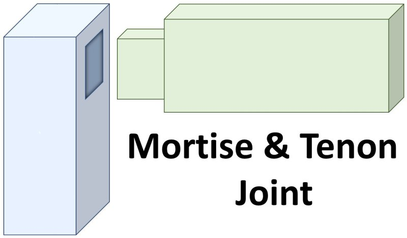 Mortise & Tenon Joint Table Outdoors