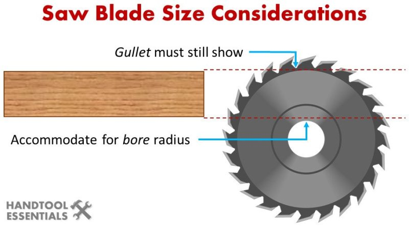 Power Saw Blade Guide Size Considerations