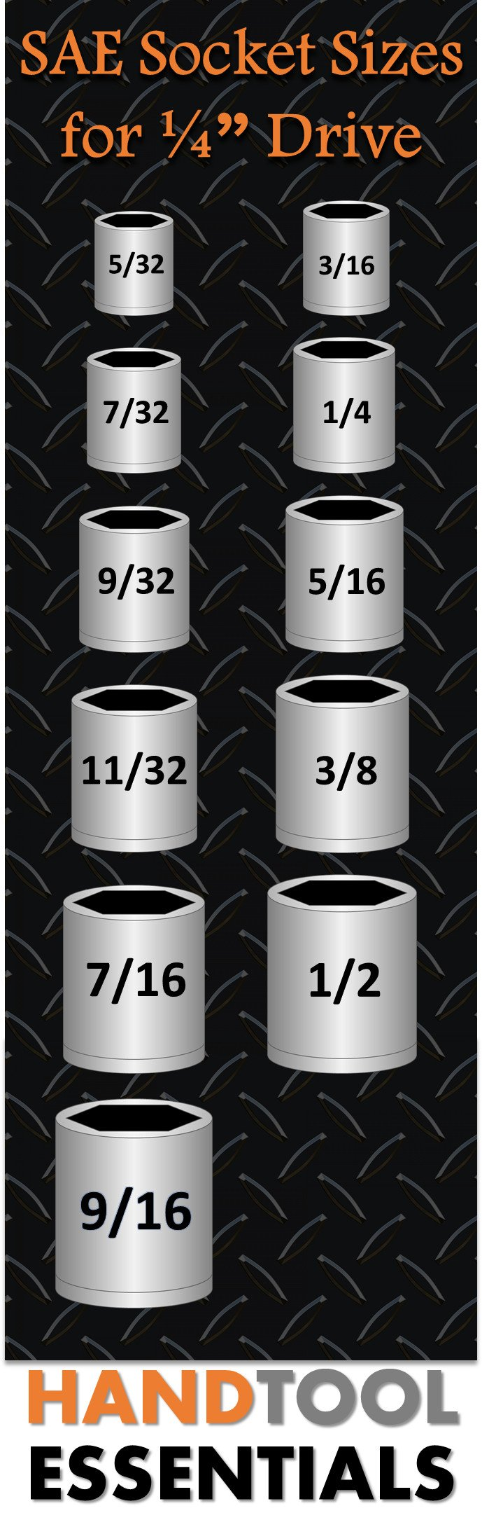 SAE Socket Sizes for Quarter-Inch Drive 1/4""