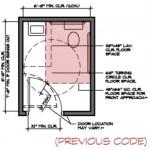 Why A Handicap Bathroom Dimension Matters