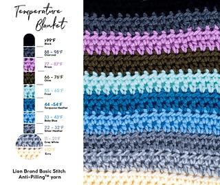 Temperature Blanket (Crochet) pattern by Erica Jackofsky (Fiddle Knits)