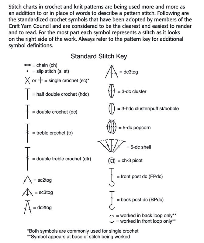 how to read crochet patterns with stitch symbols