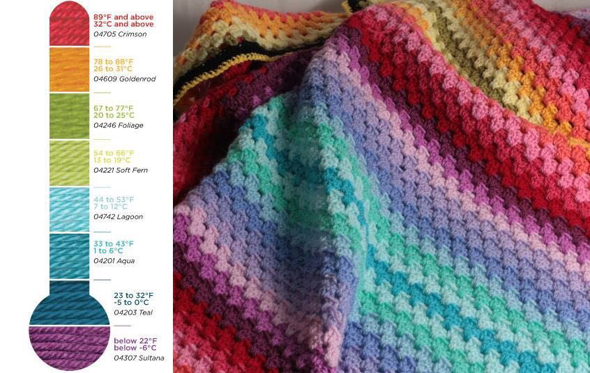 temperature blanket chart