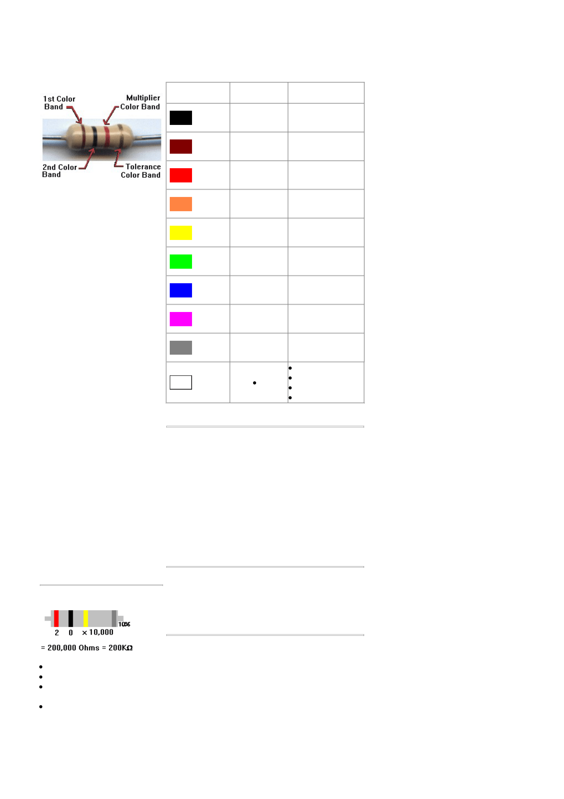 Resistor Color Codes And Primer Chart