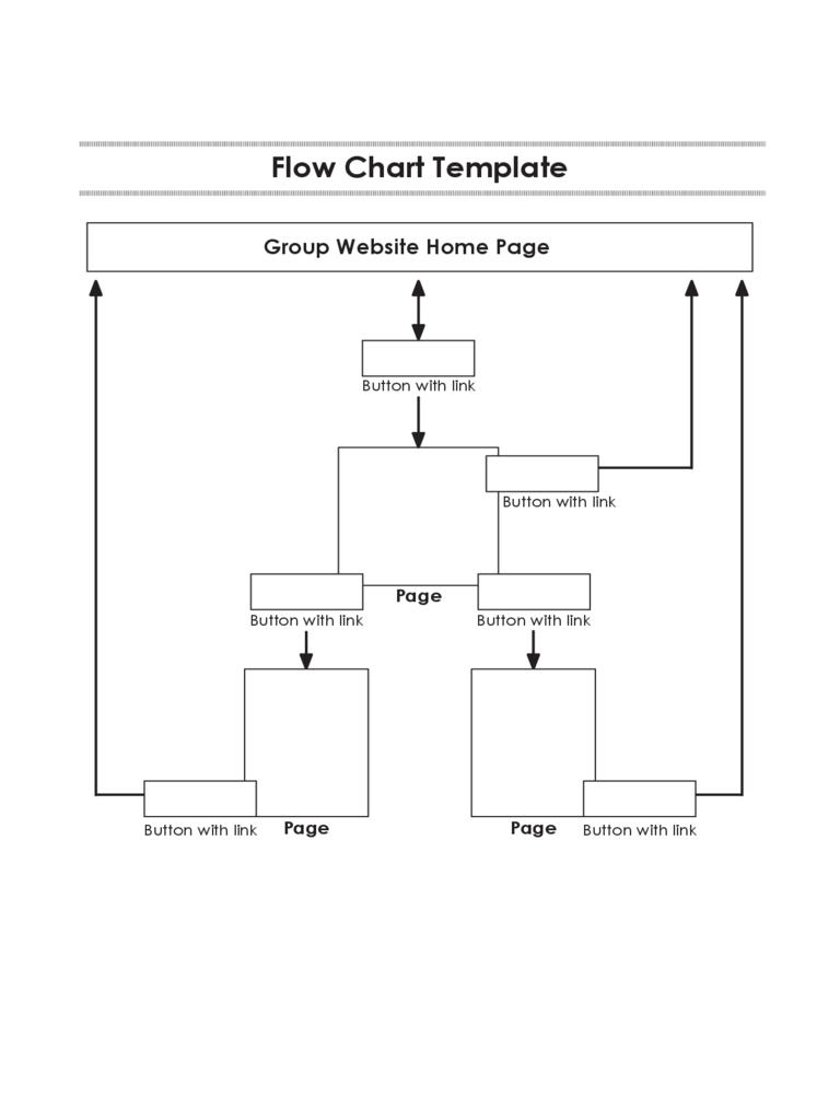 Simple Flow Chart Template Edit Fill Sign Online Handypdf