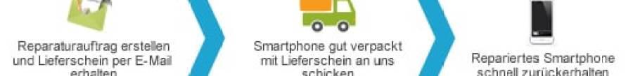 Geräteaustausch iPhone 4S