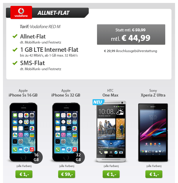 Vodafone AllNet Flat RED M