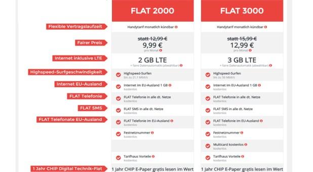2 GB LTE + Allnet + EU + Festnetznummer + monatlich kündbar nur 9,99€ mtl.