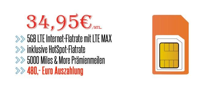 Telekom Prepaid Auszahlung