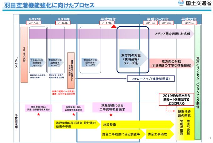 第4フェーズ説明会_P1