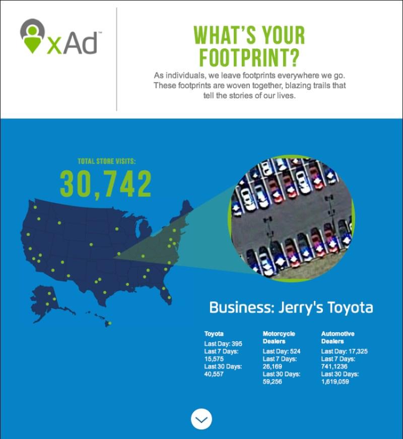 What's Your Footprint? | xAd Website