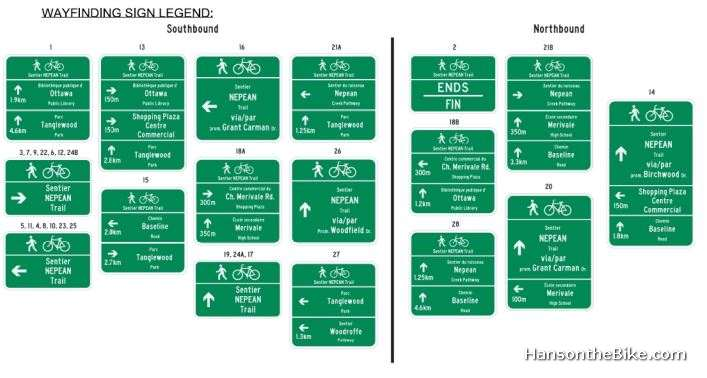 Wayfinding signs. I am assuming they will go in in spring. (source: city of Ottawa)