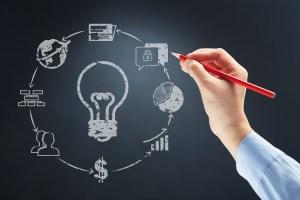 איך לבחור יועץ השקעות