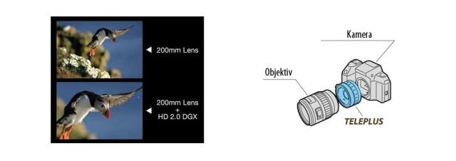 Kenko Teleplus HD DGX Telekonverter - Montage an der Kamera