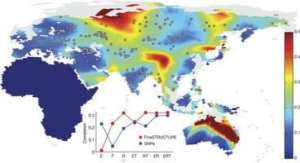 Genomic analyses inform on migration events during the peopling of Eurasia