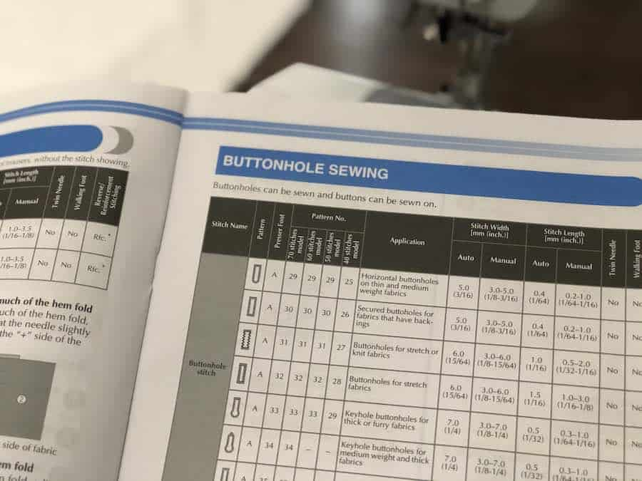 Your manual will list the specific number