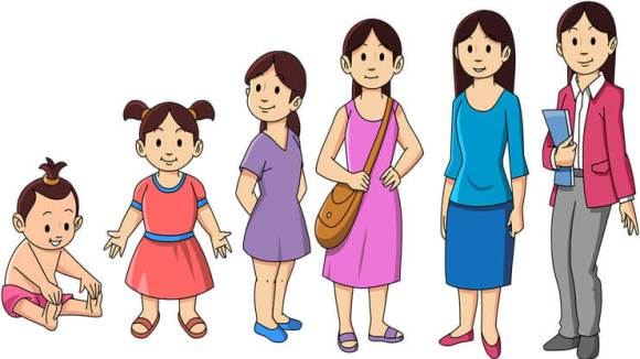 Child Growing Life-cycle
