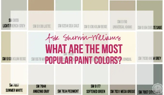 Top Sherwin Williams Paint Colors For Living Room | Americanwarmoms.org