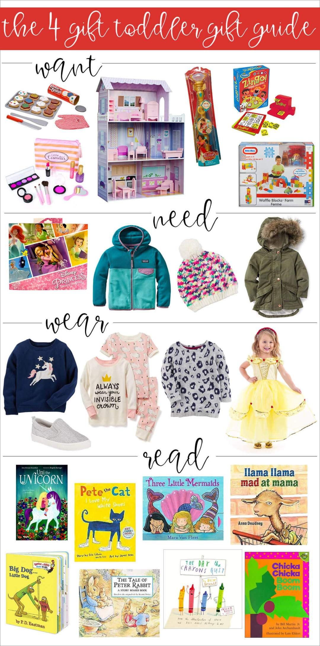 Toddler Girl Gift Guide: Want, Need, Wear, Read
