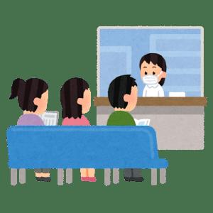 日本医科大学付属病院の待ち時間のイメージ