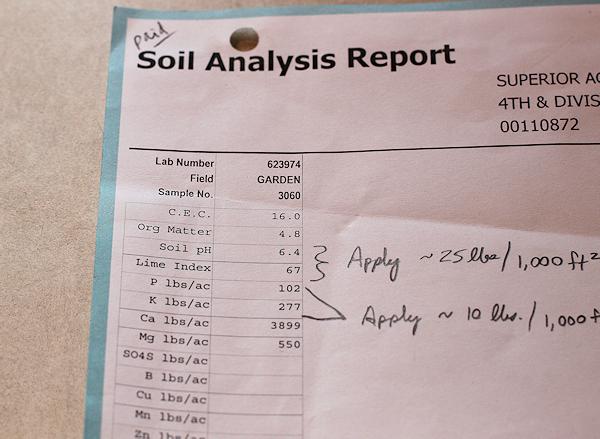 2010 soil test report