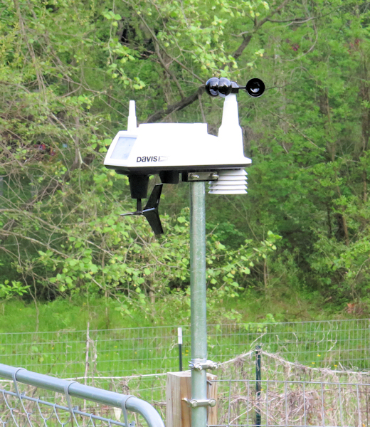 personal weather station outdoor sensor array