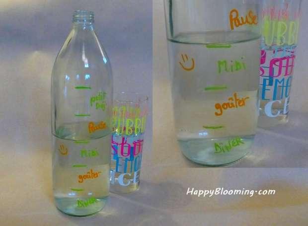 boire eau astuce