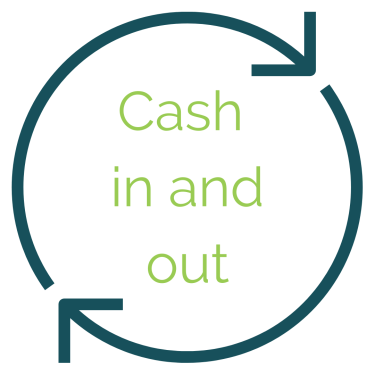Cash in and out = Cash Flow