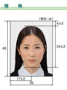 パスポート規格