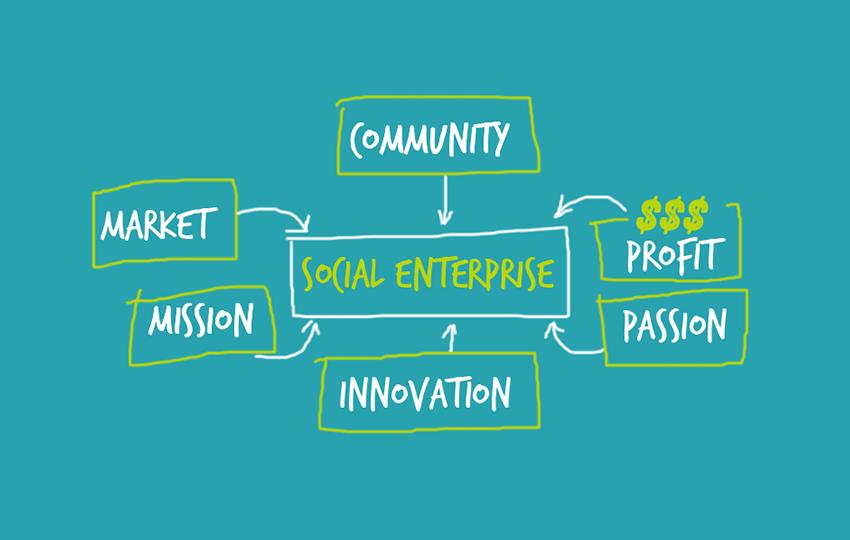 Social Enterprise Day – November 19, 2020