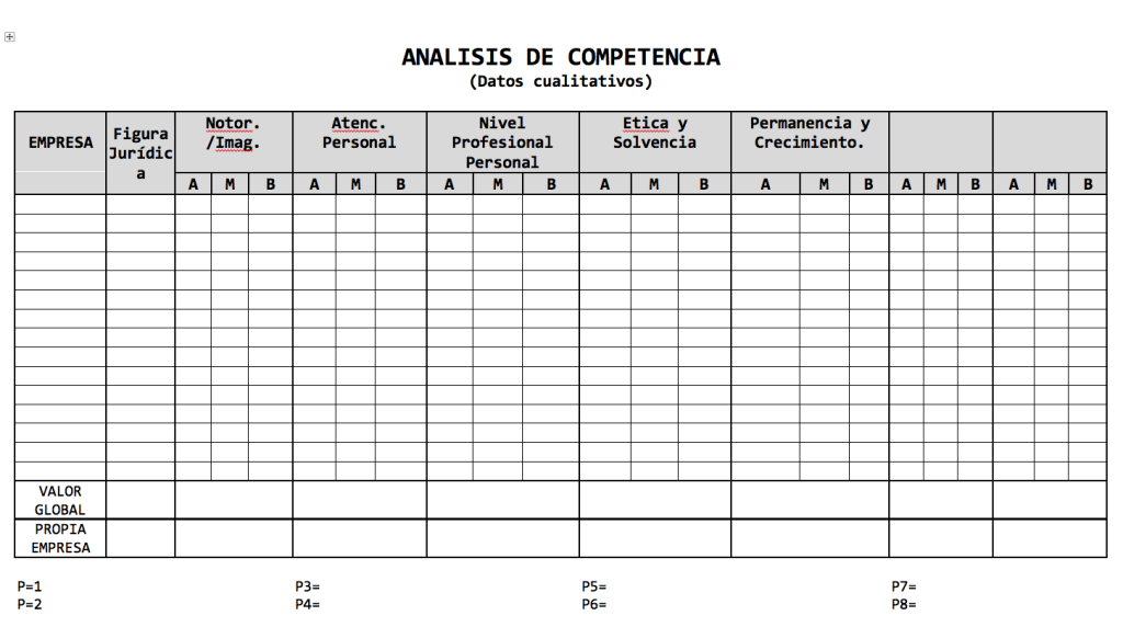 Análisis de competencia - Datos Cualitativos