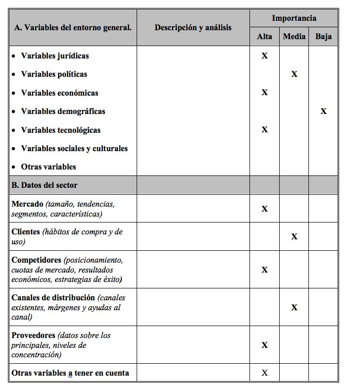 Variables del Entorno General