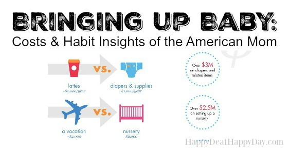 Bringing up Baby: Costs & Habit Insights of the American Mom