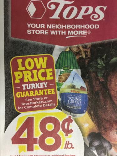Tops Turkey Prices