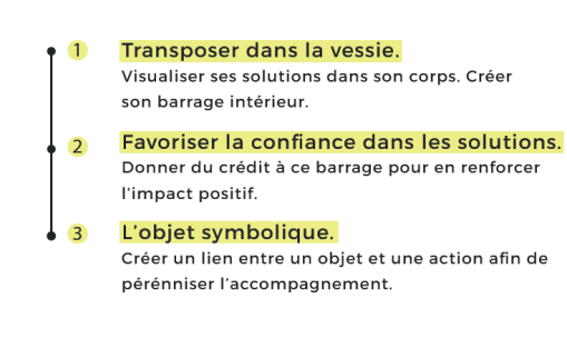 5- Transposer_Plan de travail 1