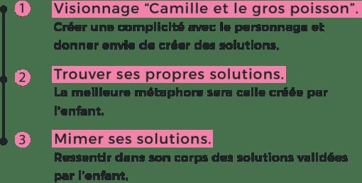 4- Créer ses solutions