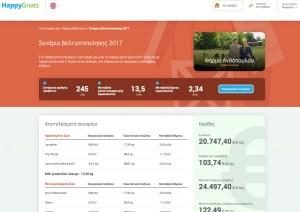 Αποτελέσματα σεναρίου διαχείρισης (report)