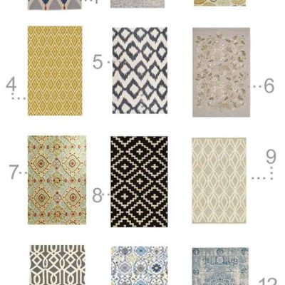 Today's Happy Shopping is Affordable Rugs for under $500. I have listed my favorite rugs that you will enjoy. They are beautiful and not too expensive.