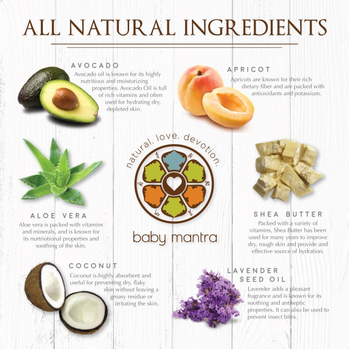 Baby-Mantra-Ingredients-Graphic