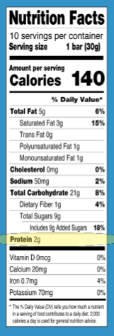 Protein Highlighted on Nutrition Fact Label