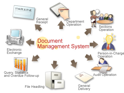 Document Management File Software