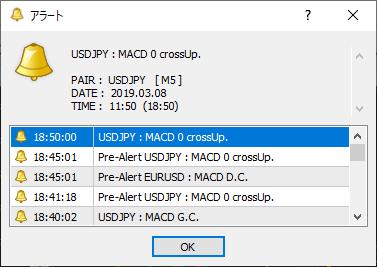 MACDクロスサインインジケーター