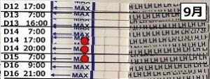 ワンステップ排卵検査薬クリアを使った結果 9月分