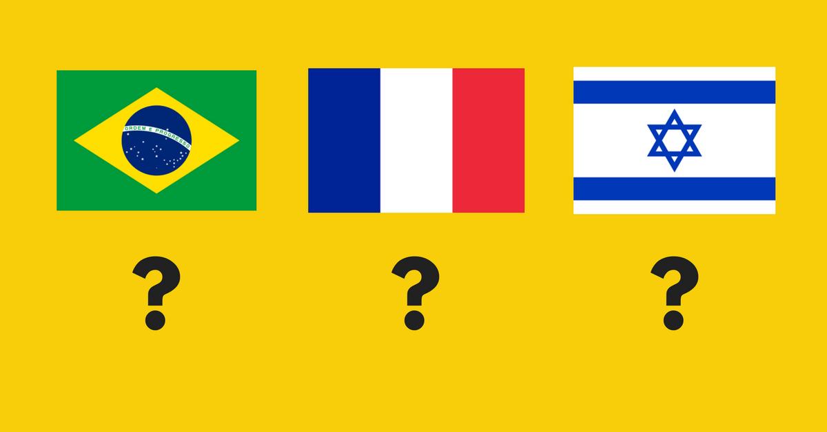 Kvíz: Jaká národnost je nejblíž vašemu temperamentu?