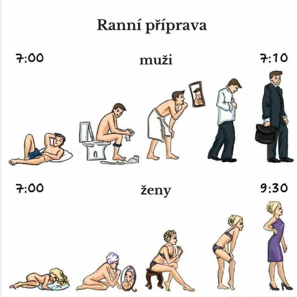 ženy a muži